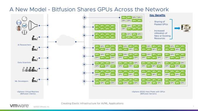 bitfusion-shares-gpus-1