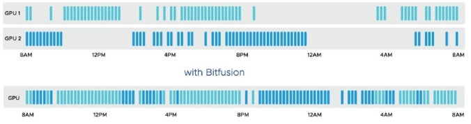 bitfusion_compare